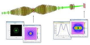 optical system